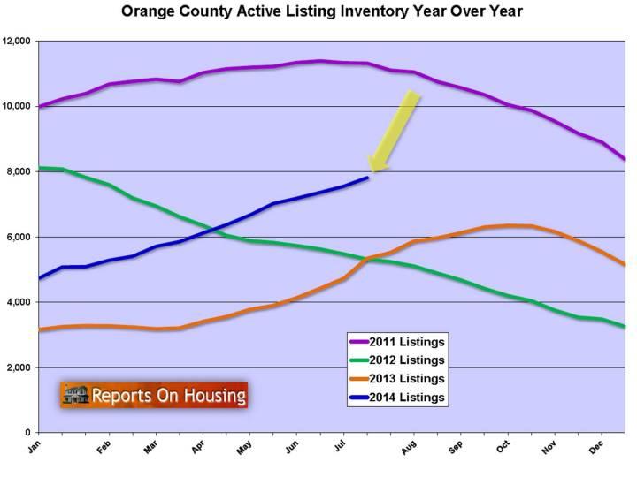o.c.inventory.7.20.14