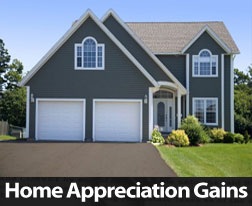 Case-Shiller-Home-Appreciat